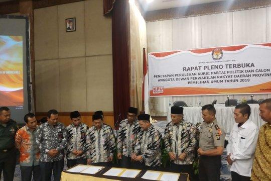 Golkar raih kursi terbanyak di DPRD Riau
