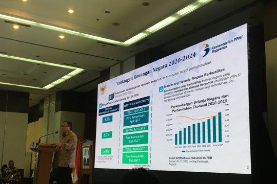 Menteri PPN sebut manfaat anggaran pendidikan belum maksimal