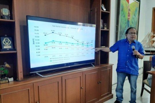 Rizal Ramli ingatkan Presiden Jokowi kembalikan kepercayaan publik