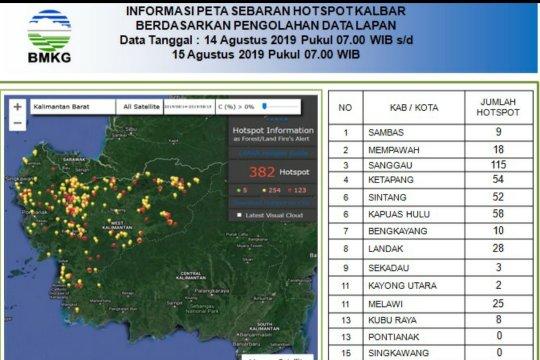 BMKG sebut jumlah hotspot di Kalbar kembali meningkat