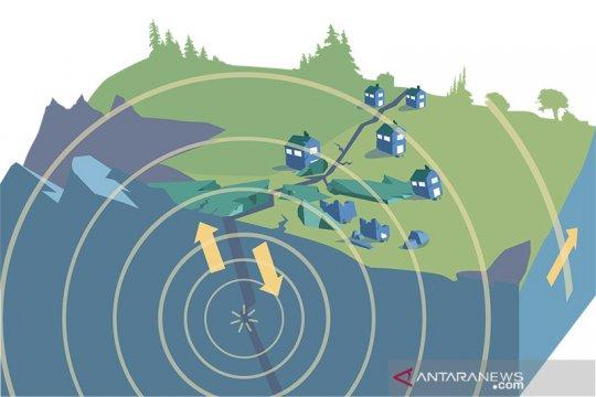 BMKG sebut gempa Bogor akibat aktivitas tektonik Sesar Citarik