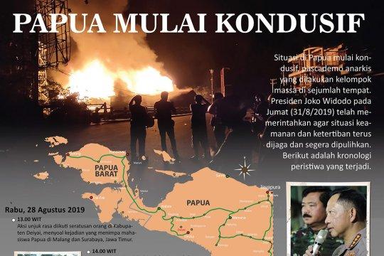 Papua terkini mulai kondusif