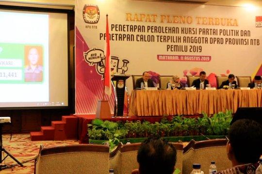 KPUD tetapkan 65 anggota DPRD NTB terpilih