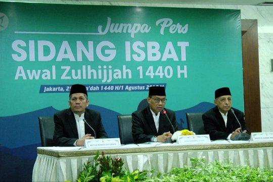 Iduladha dipastikan jatuh pada 11 Agustus