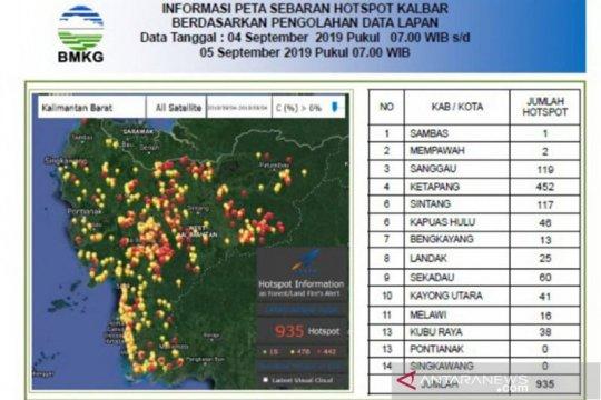 BMKG sebut Kalbar diselimuti 935 titik panas