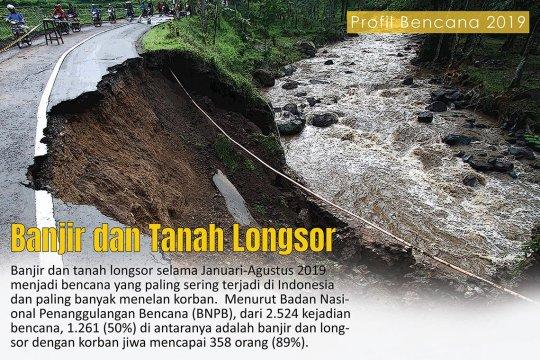 Profil bencana: banjir dan longsor