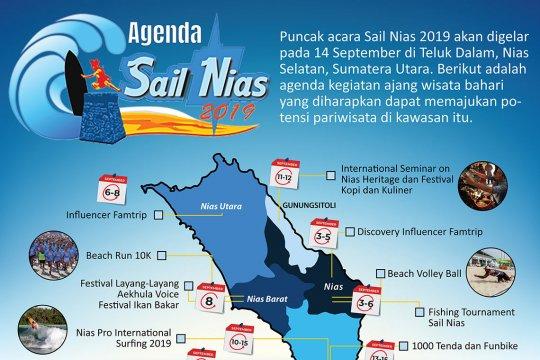 Agenda Sail Nias 2019