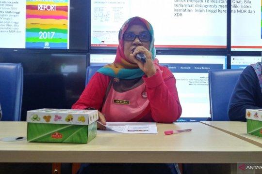 Padang temukan 179 kasus HIV baru hingga Juli 2019