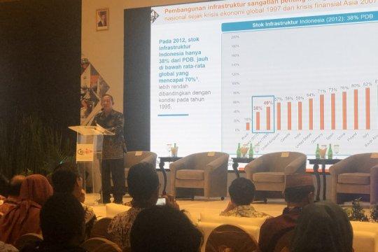 Menko Darmin sebut pembangunan infrastruktur di Indonesia belum cukup