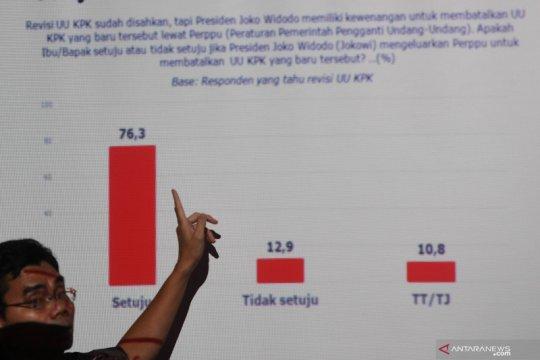 Pakar minta Presiden Jokowi konsisten soal UU KPK