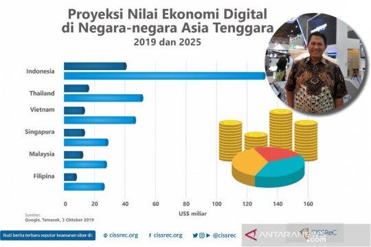 Pakar sebut Tol Langit tingkatkan ekonomi digital Indonesia timur