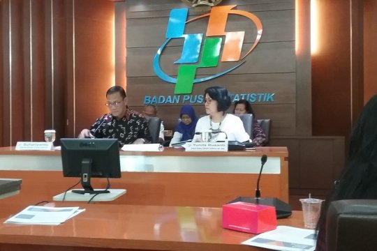 September 2019 neraca perdagangan defisit 160 juta dolar AS