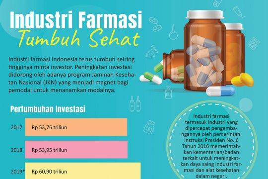 Industri farmasi tumbuh sehat
