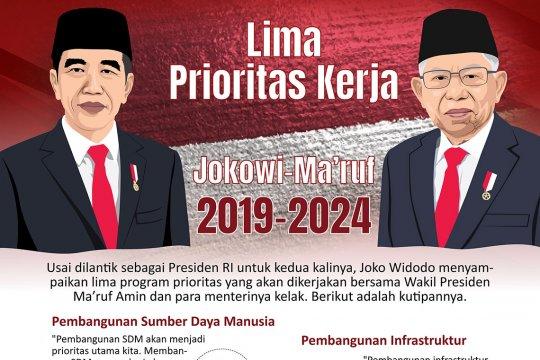 Lima prioritas kerja Jokowi-Ma'ruf