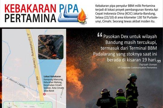 Kebakaran pipa Pertamina