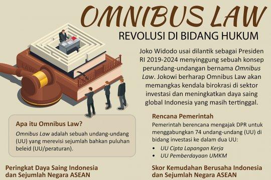 Omnibus Law revolusi di bidang hukum