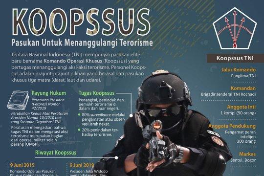 Koopssus, pasukan elite TNI