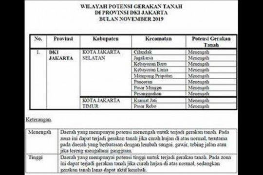Potensi gerakan tanah di Jakarta ada di 10 lokasi