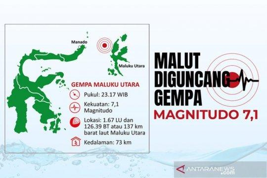Gempa di Maluku Utara akibat subduksi lempeng Laut Filipina