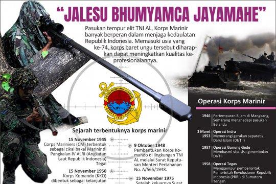 """Jalesu Bhumyamca Jayamahe"""