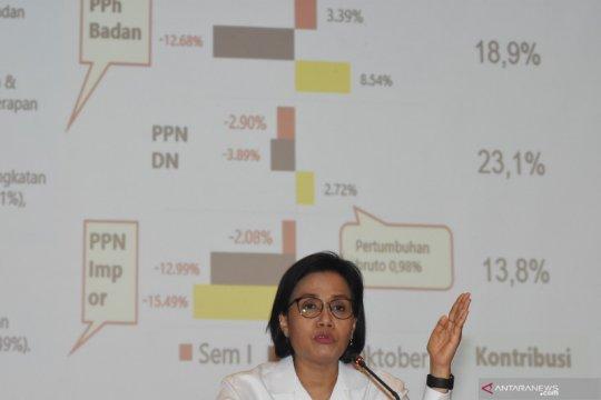 Menkeu: Realisasi transfer ke daerah dan dana desa capai 81,9 persen