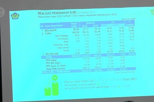 Penerimaan dari  bea dan cukai nyaris sentuh 80 persen dari target APBN