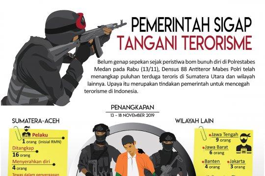 Pemerintah sigap tangani terorisme