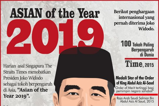Joko Widodo, Asian of The Year 2019