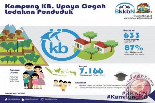 Komisi IX DPR nilai Program KB di Kota Bogor sudah berjalan baik