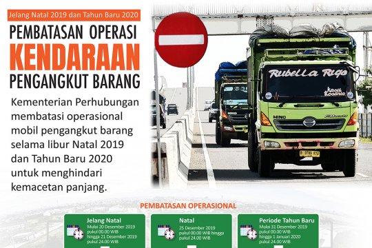 Pembatasan operasi kendaraan pengangkut barang