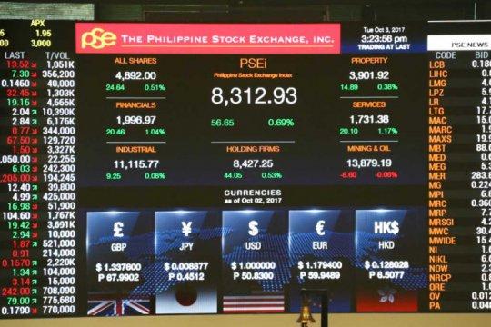 Saham Filipina raih untung hari ke-5, indeks PSE melonjak 2,20 persen