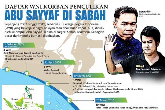Daftar WNI korban penculikan Abu Sayyaf di Sabah