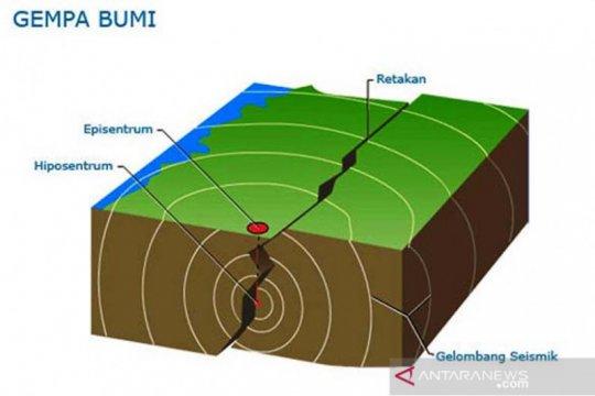 Gempa magnitudo 6,1 guncang barat laut Melonguane Sulut