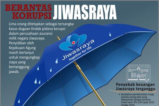 Berantas korupsi Jiwasraya