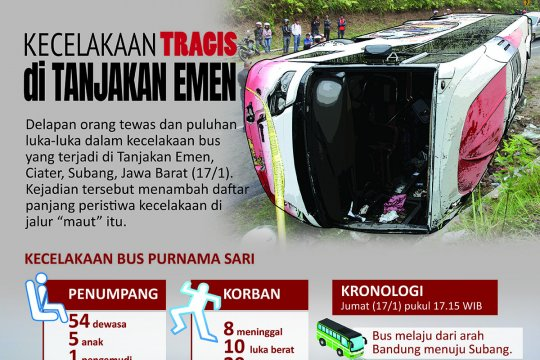 Kecelakaan bus di Tanjakan Emen