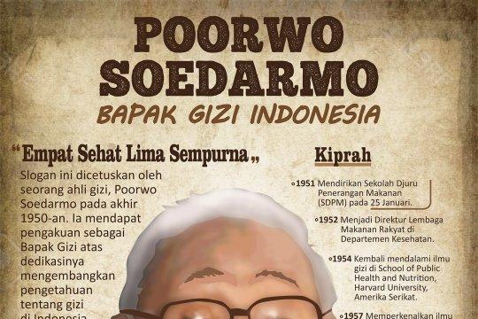 Poorwo Soedarmo, Bapak Gizi Indonesia