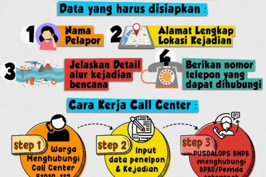 BNPB luncurkan uji coba layanan operasional call center 24 jam