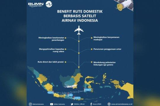 Operasikan rute domestik berbasis satelit, Airnav hemat Rp10,5 miliar