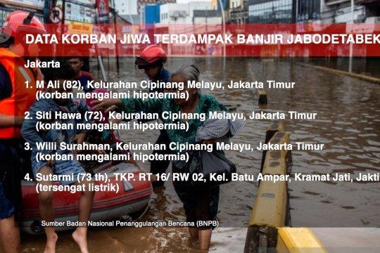 16 korban jiwa banjir Jabodetabek, ini datanya