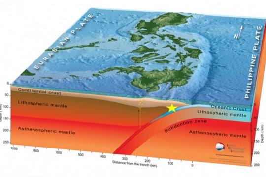 Gempa di Pulau Miangas Sulut dipicu subduksi Lempeng Laut Filipina