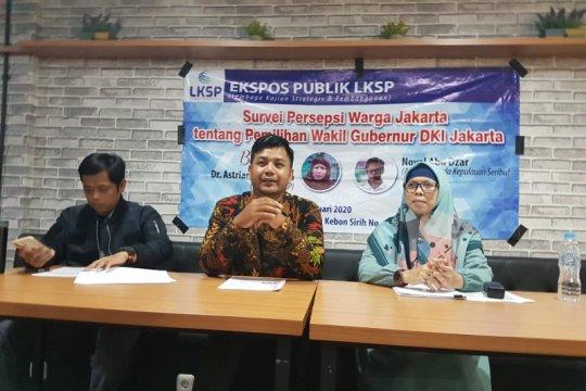 Pengetahuan warga tentang pemilihan Wagub DKI masih terbatas