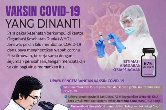 Vaksin COVID-19 yang dinanti