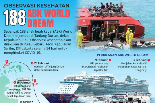Observasi kesehatan 188 ABK World Dream