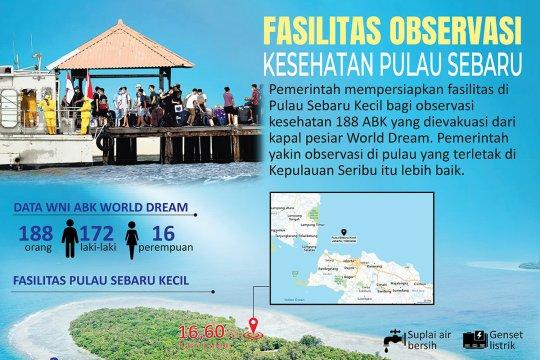 Fasilitas observasi kesehatan Pulau Sebaru Kecil