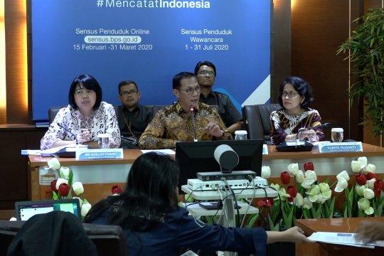 IPM Indonesia tahun 2019 naik, capai 71,92