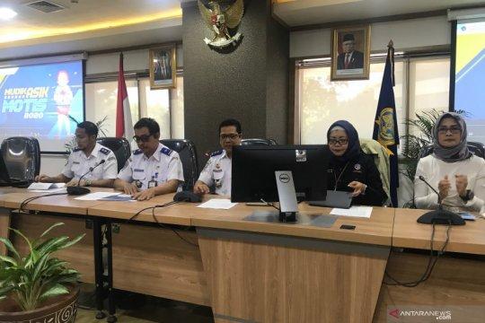 Cegah corona, Kemenhub fokuskan pengawasan KRL Jakarta-Depok