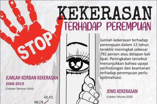 Stop kekerasan terhadap perempuan