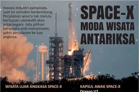 SPACE-X moda wisata antariksa