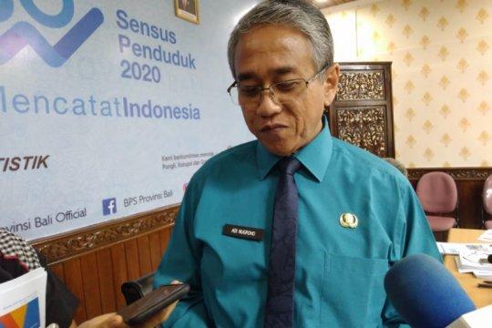 BPS Bali mencatat mesin-peralatan listrik jadi impor terbesar