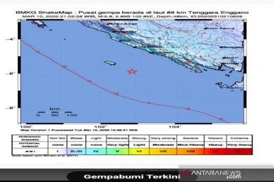 Gempa magnitudo 6,5 guncang Enggano Bengkulu